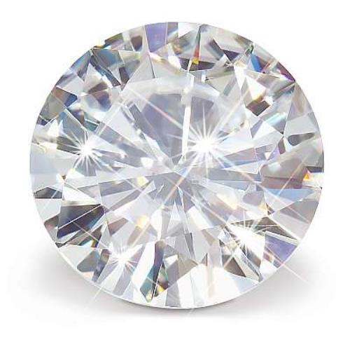 North Star Moissanite Canada | Charles & Colvard Synthetic